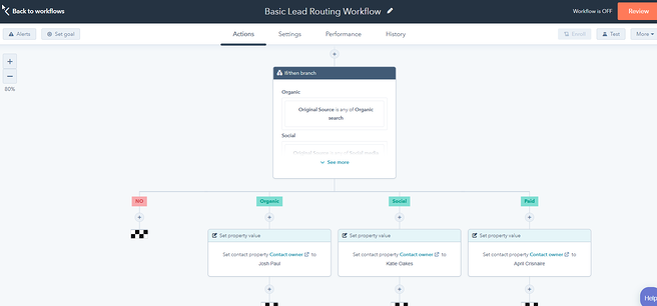 hubspot workflows tutorial internal business processes