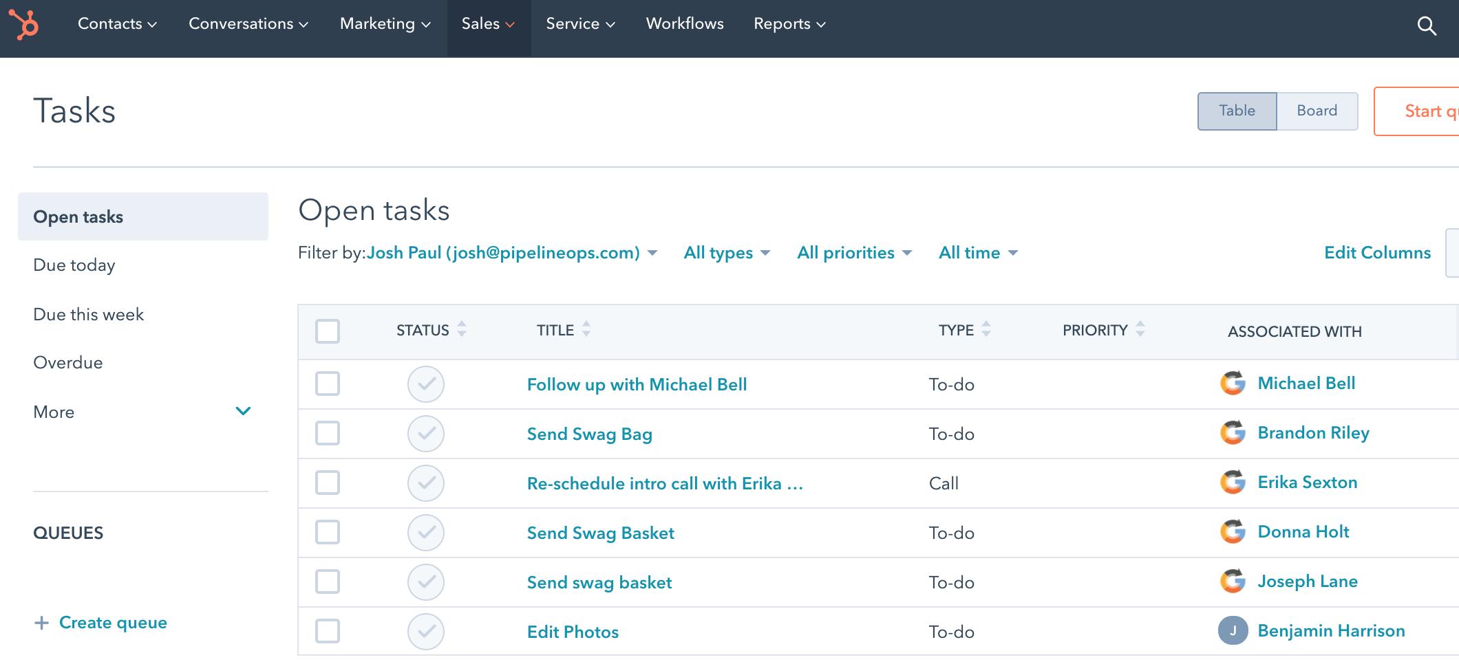 How sales reps can use HubSpot's ABM tools
