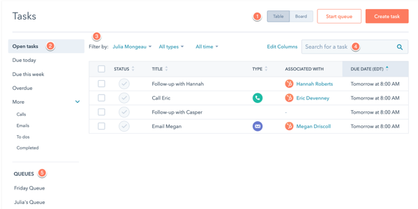 creating tasks in HubSpot