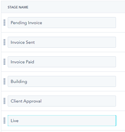 How to Implement HubSpot CRM Deal Stages and Pipelines