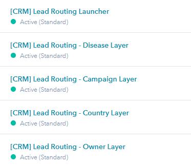 HubSpot CRM Sales Hub Example